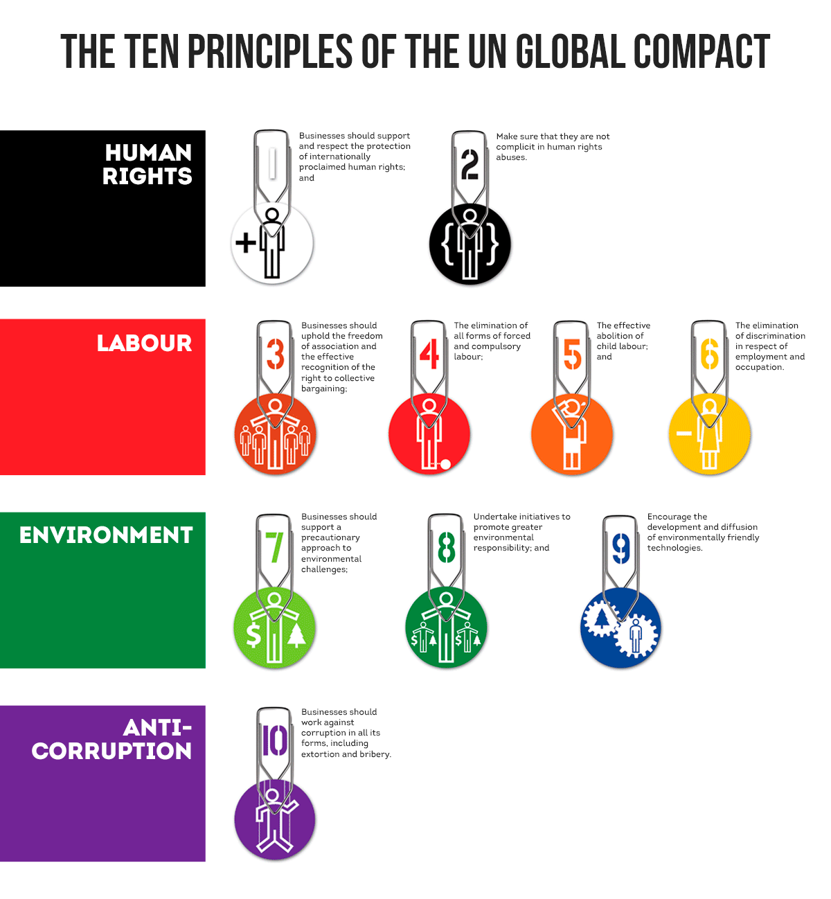 action-plataforms-global-compact-itb-transformers