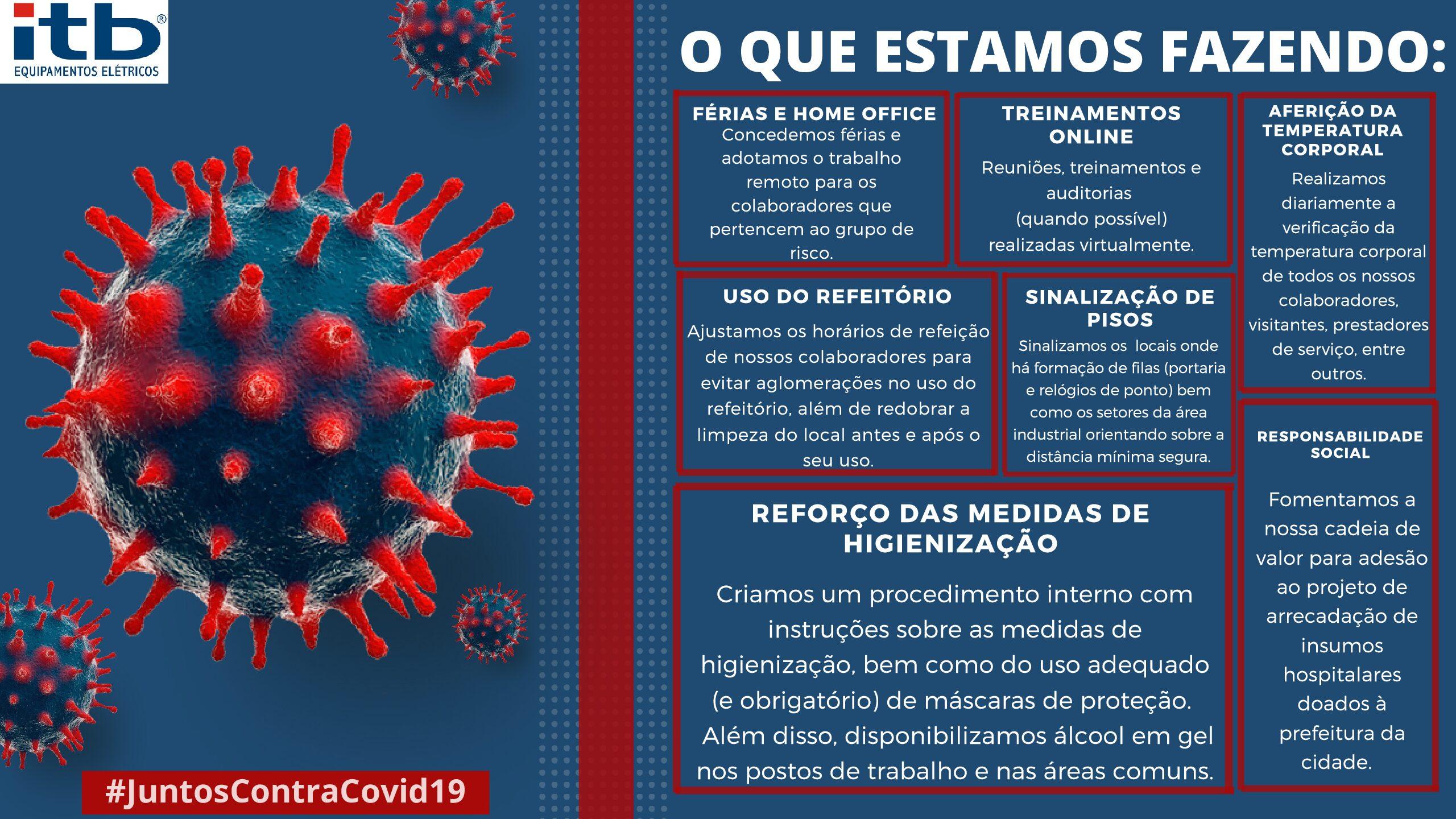 ITB contra a COVID-19